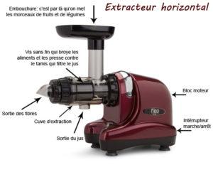 meilleur extracteur de jus Horizontal