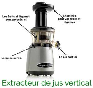meilleur extracteur de jus vertical
