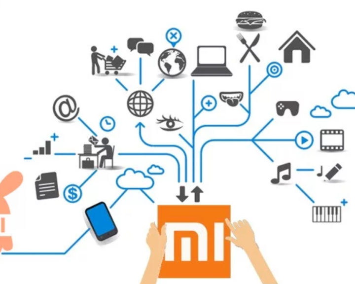 appareils xiaomi-smart-home