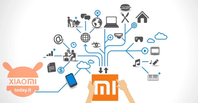 appareils xiaomi-smart-home
